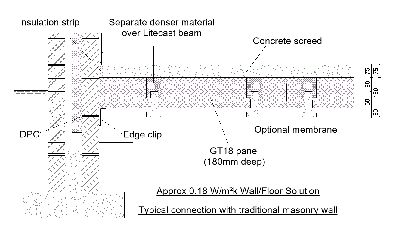 SECTION AND DETAILS MASTER - Drafting View - Detail Section GT18.jpg