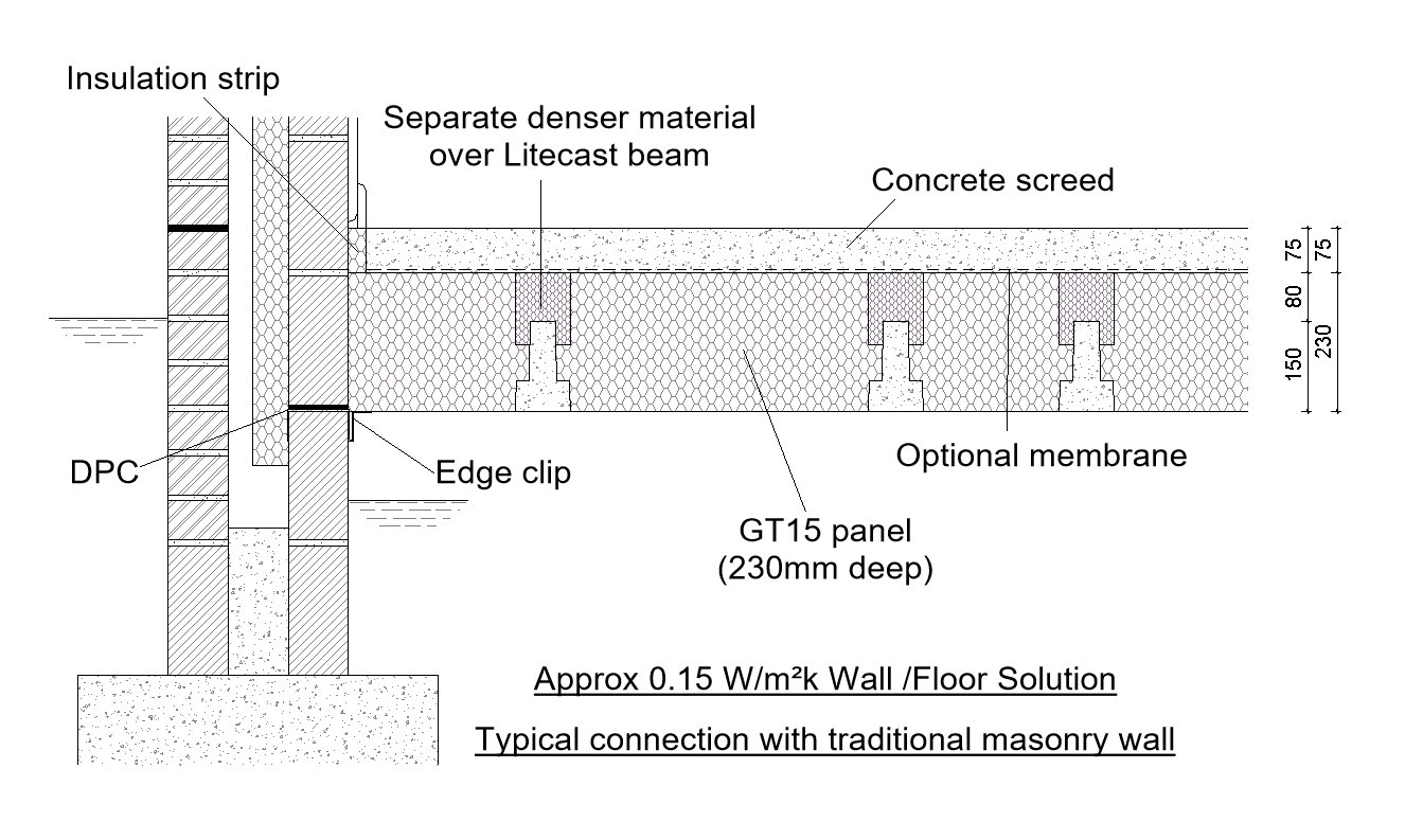 SECTION AND DETAILS MASTER - Drafting View - Detail Section GT15.jpg