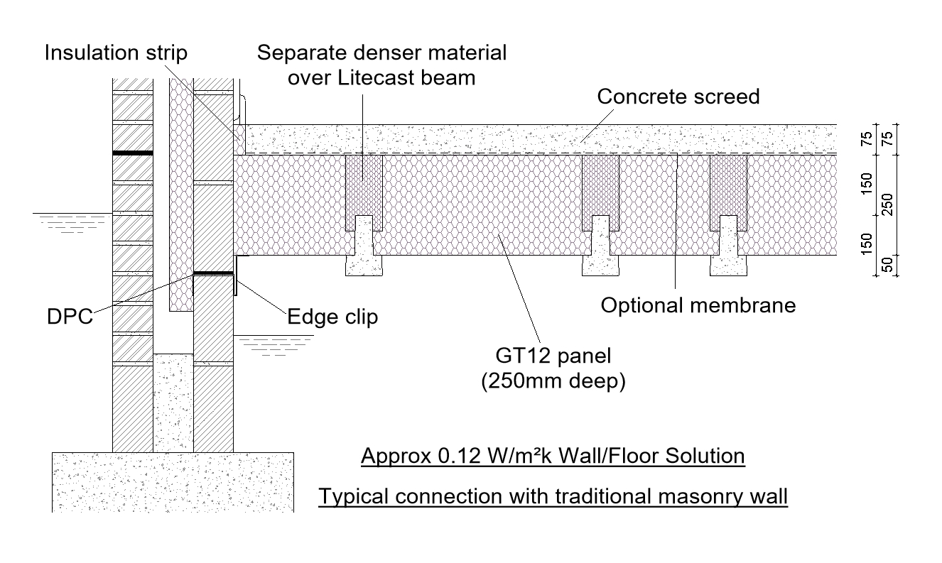 SECTION AND DETAILS MASTER - Drafting View - Detail Section GT12.jpg