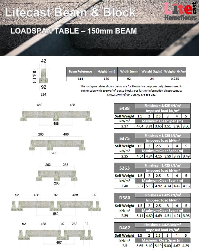 Litecast Homefloors | Beam and Block